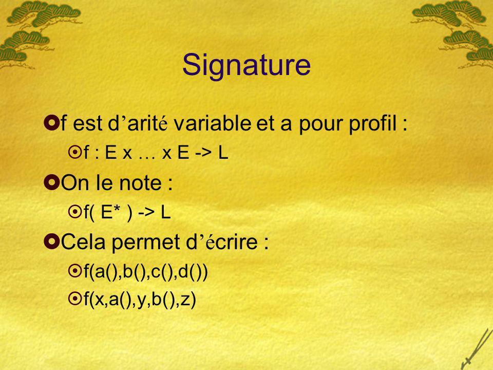 Signature f est d arit é variable et a pour profil : f : E x … x E -> L On le note : f( E* ) -> L Cela permet dé crire : f(a(),b(),c(),d()) f(x,a(),y,b(),z)