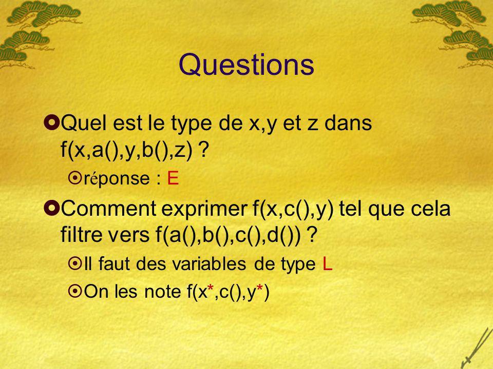 Questions Quel est le type de x,y et z dans f(x,a(),y,b(),z) ? r é ponse : E Comment exprimer f(x,c(),y) tel que cela filtre vers f(a(),b(),c(),d()) ?