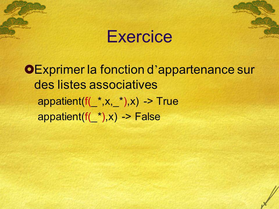 Exercice Exprimer la fonction d appartenance sur des listes associatives appatient(f(_*,x,_*),x) -> True appatient(f(_*),x) -> False