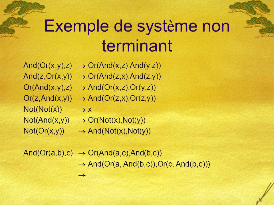 Exemple de syst è me non terminant And(Or(x,y),z) Or(And(x,z),And(y,z)) And(z,Or(x,y)) Or(And(z,x),And(z,y)) Or(And(x,y),z) And(Or(x,z),Or(y,z)) Or(z,And(x,y)) And(Or(z,x),Or(z,y)) Not(Not(x)) x Not(And(x,y)) Or(Not(x),Not(y)) Not(Or(x,y)) And(Not(x),Not(y)) And(Or(a,b),c) Or(And(a,c),And(b,c)) And(Or(a, And(b,c)),Or(c, And(b,c))) …
