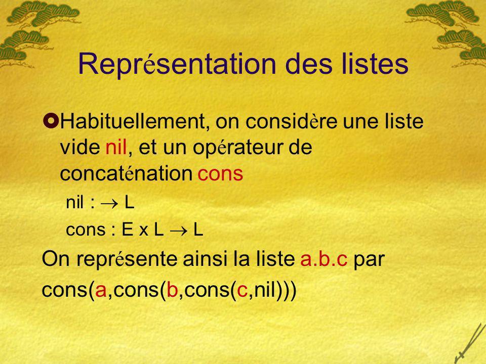 Repr é sentation des listes Habituellement, on consid è re une liste vide nil, et un op é rateur de concat é nation cons nil : L cons : E x L L On repr é sente ainsi la liste a.b.c par cons(a,cons(b,cons(c,nil)))