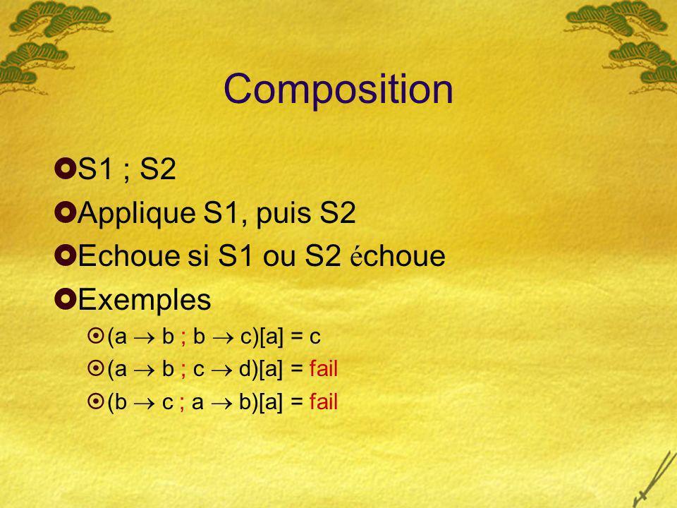 Composition S1 ; S2 Applique S1, puis S2 Echoue si S1 ou S2 é choue Exemples (a b ; b c)[a] = c (a b ; c d)[a] = fail (b c ; a b)[a] = fail