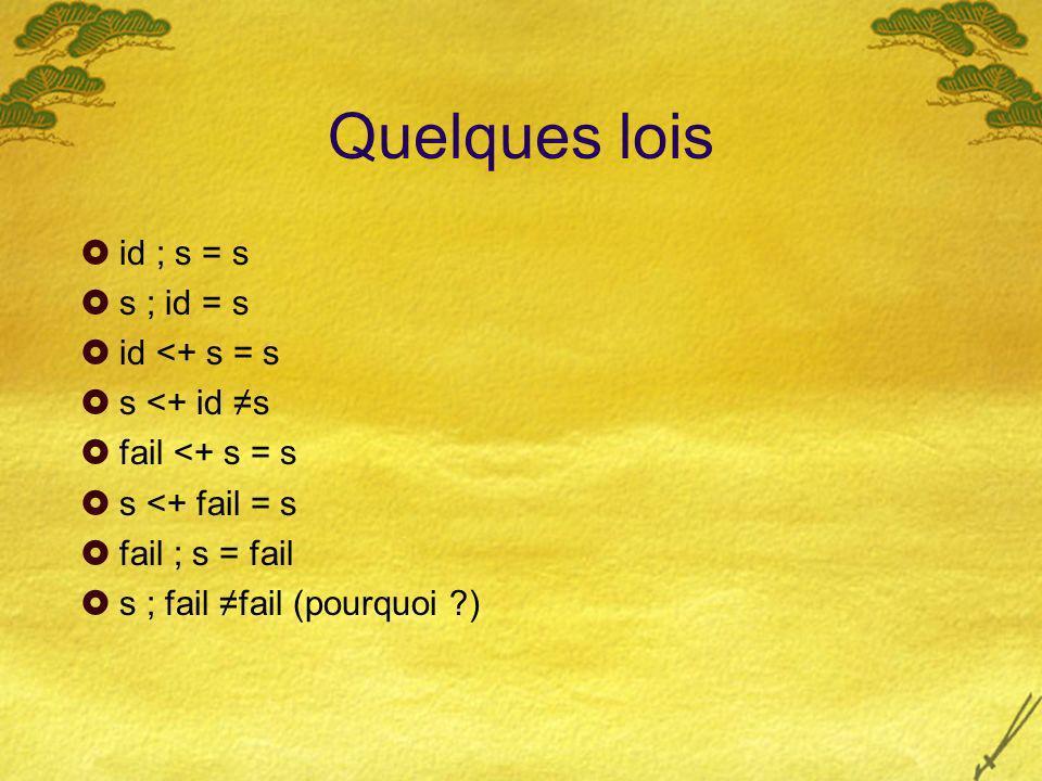 Quelques lois id ; s = s s ; id = s id <+ s = s s <+ id s fail <+ s = s s <+ fail = s fail ; s = fail s ; fail fail (pourquoi )