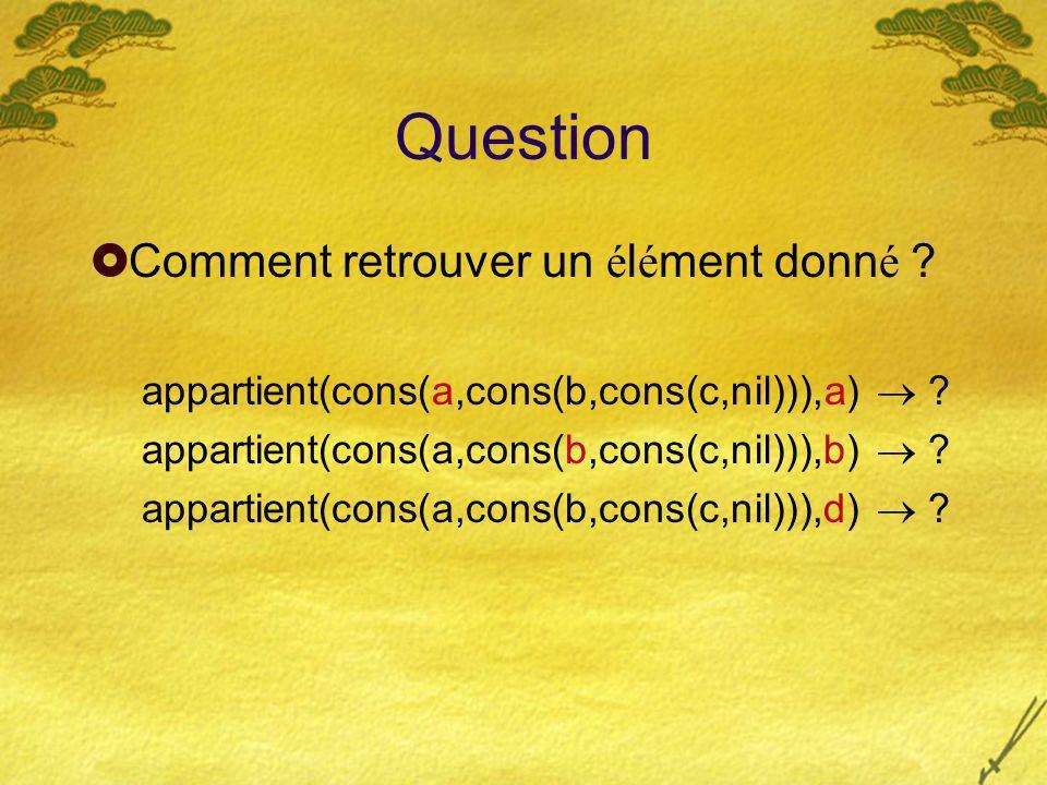 Question Comment retrouver un é l é ment donn é ? appartient(cons(a,cons(b,cons(c,nil))),a) ? appartient(cons(a,cons(b,cons(c,nil))),b) ? appartient(c