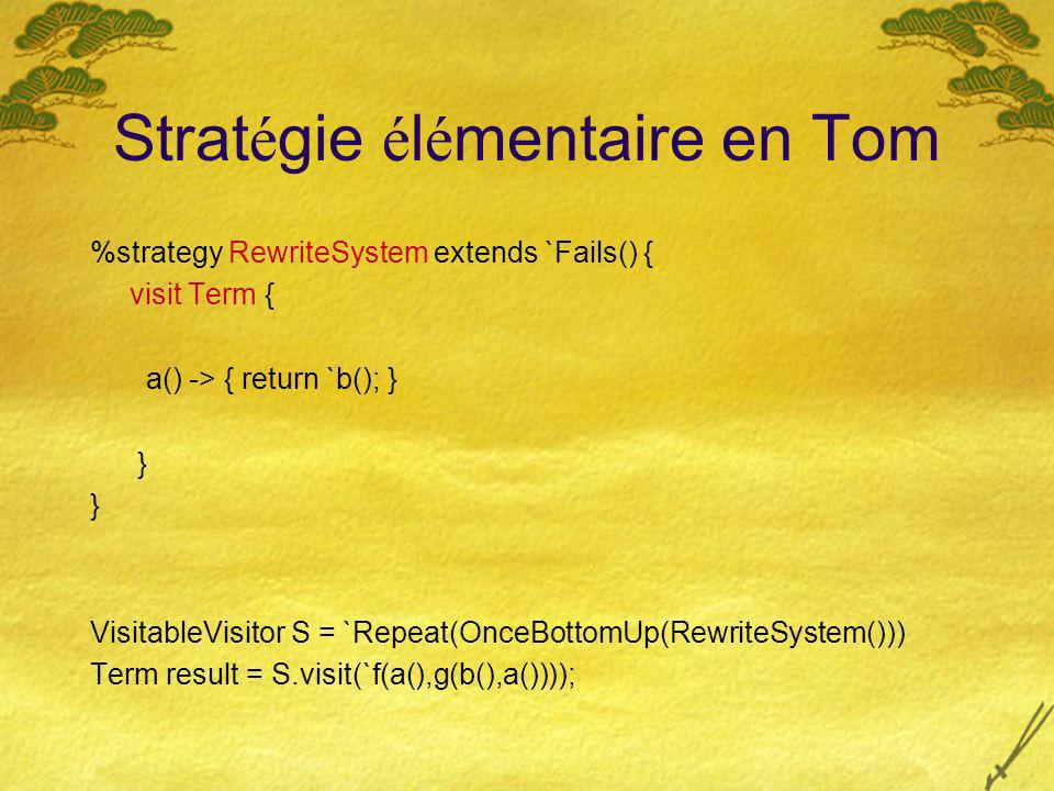 Strat é gie é l é mentaire en Tom %strategy RewriteSystem extends `Fails() { visit Term { a() -> { return `b(); } } VisitableVisitor S = `Repeat(OnceBottomUp(RewriteSystem())) Term result = S.visit(`f(a(),g(b(),a())));
