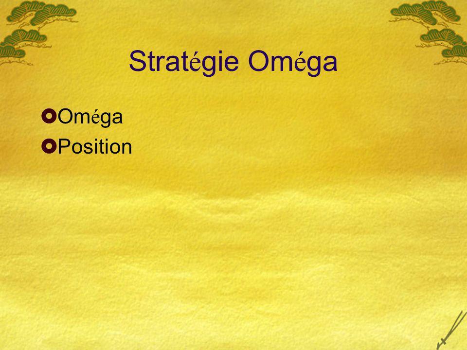 Strat é gie Om é ga Om é ga Position