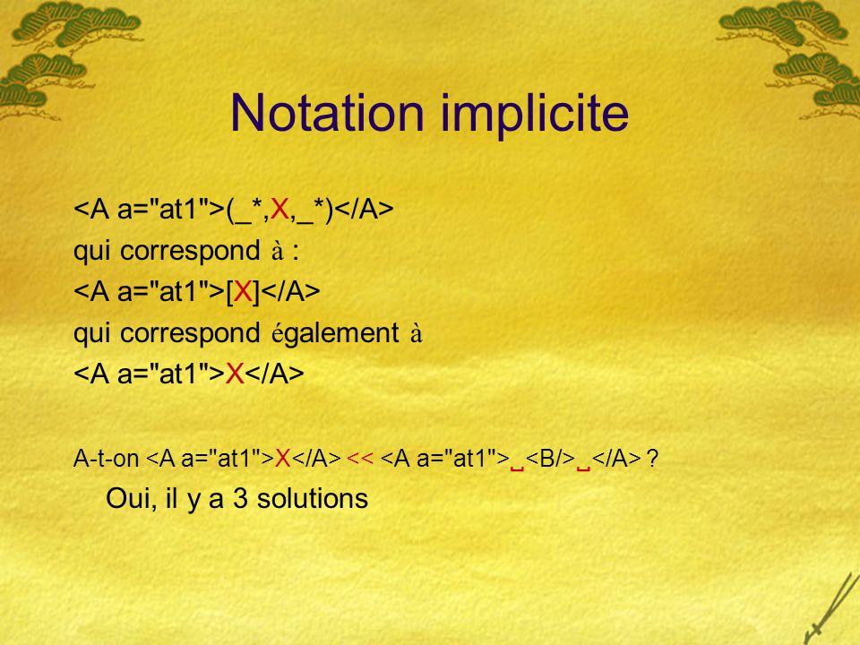 Notation implicite (_*,X,_*) qui correspond à : [X] qui correspond é galement à X A-t-on X .