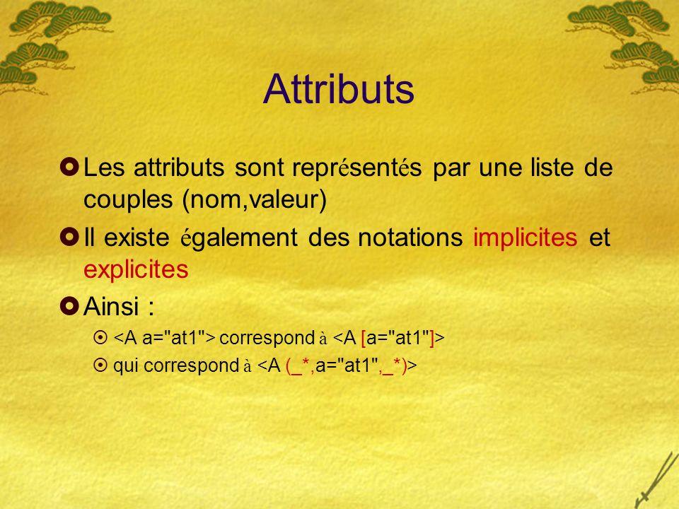 Attributs Les attributs sont repr é sent é s par une liste de couples (nom,valeur) Il existe é galement des notations implicites et explicites Ainsi :