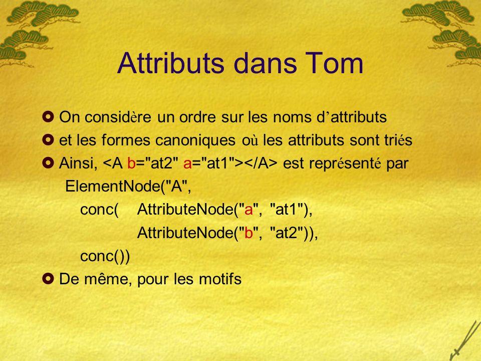 Attributs dans Tom On consid è re un ordre sur les noms d attributs et les formes canoniques o ù les attributs sont tri é s Ainsi, est repr é sent é par ElementNode( A , conc(AttributeNode( a , at1 ), AttributeNode( b , at2 )), conc()) De même, pour les motifs