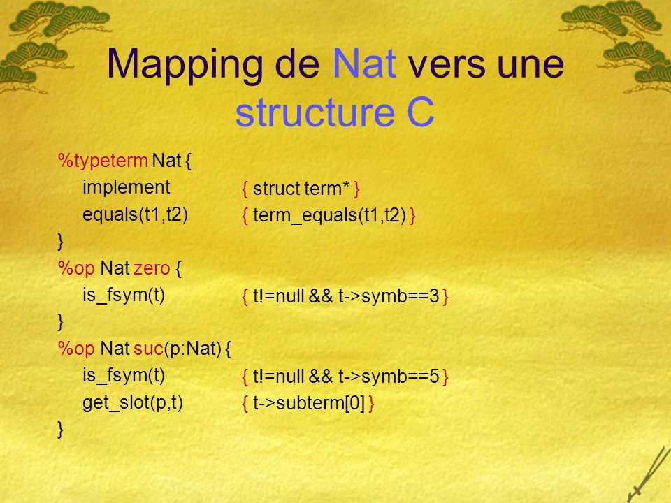 Mapping de Nat vers une structure C %typeterm Nat { implement equals(t1,t2) } %op Nat zero { is_fsym(t) } %op Nat suc(p:Nat) { is_fsym(t) get_slot(p,t) } { struct term* } { term_equals(t1,t2) } { t!=null && t->symb==3 } { t!=null && t->symb==5 } { t->subterm[0] }