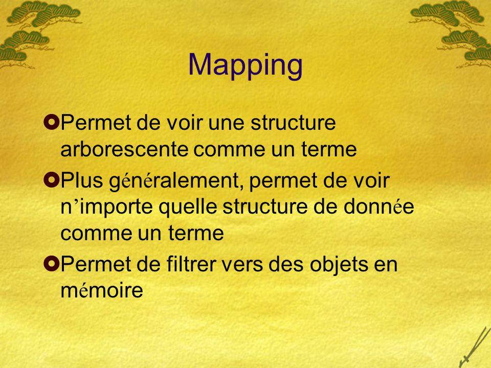 Mapping Permet de voir une structure arborescente comme un terme Plus g é n é ralement, permet de voir n importe quelle structure de donn é e comme un terme Permet de filtrer vers des objets en m é moire