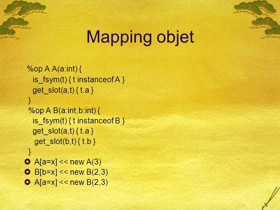 Mapping objet %op A A(a:int) { is_fsym(t) { t instanceof A } get_slot(a,t) { t.a } } %op A B(a:int,b:int) { is_fsym(t) { t instanceof B } get_slot(a,t