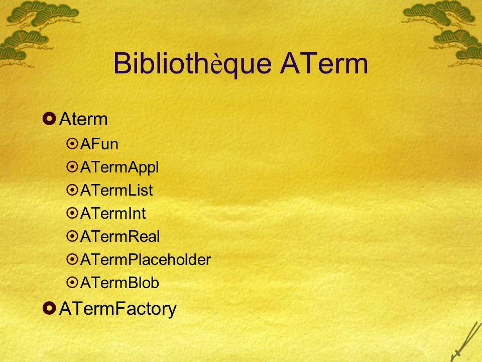 Biblioth è que ATerm Aterm AFun ATermAppl ATermList ATermInt ATermReal ATermPlaceholder ATermBlob ATermFactory