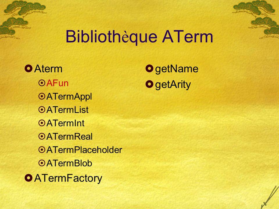 Biblioth è que ATerm Aterm AFun ATermAppl ATermList ATermInt ATermReal ATermPlaceholder ATermBlob ATermFactory getName getArity