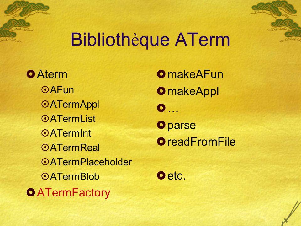 Biblioth è que ATerm Aterm AFun ATermAppl ATermList ATermInt ATermReal ATermPlaceholder ATermBlob ATermFactory makeAFun makeAppl … parse readFromFile