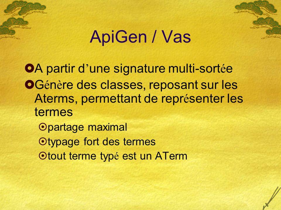 ApiGen / Vas A partir d une signature multi-sort é e G é n è re des classes, reposant sur les Aterms, permettant de repr é senter les termes partage maximal typage fort des termes tout terme typ é est un ATerm