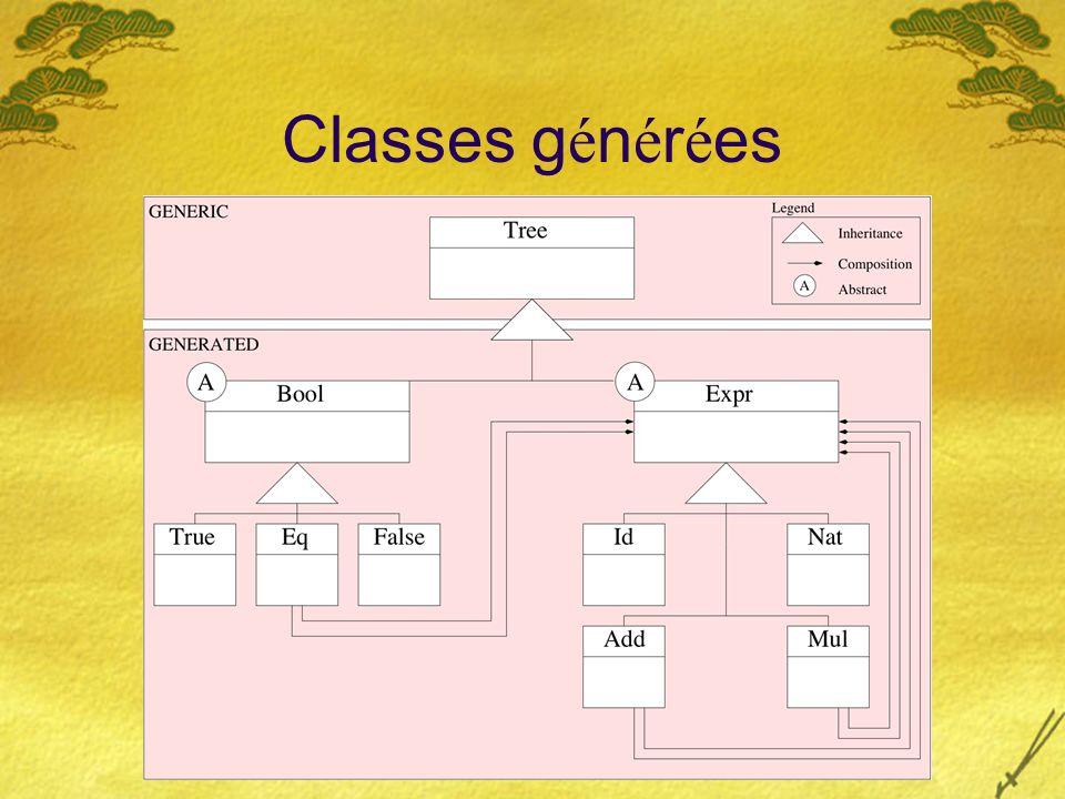 Classes g é n é r é es