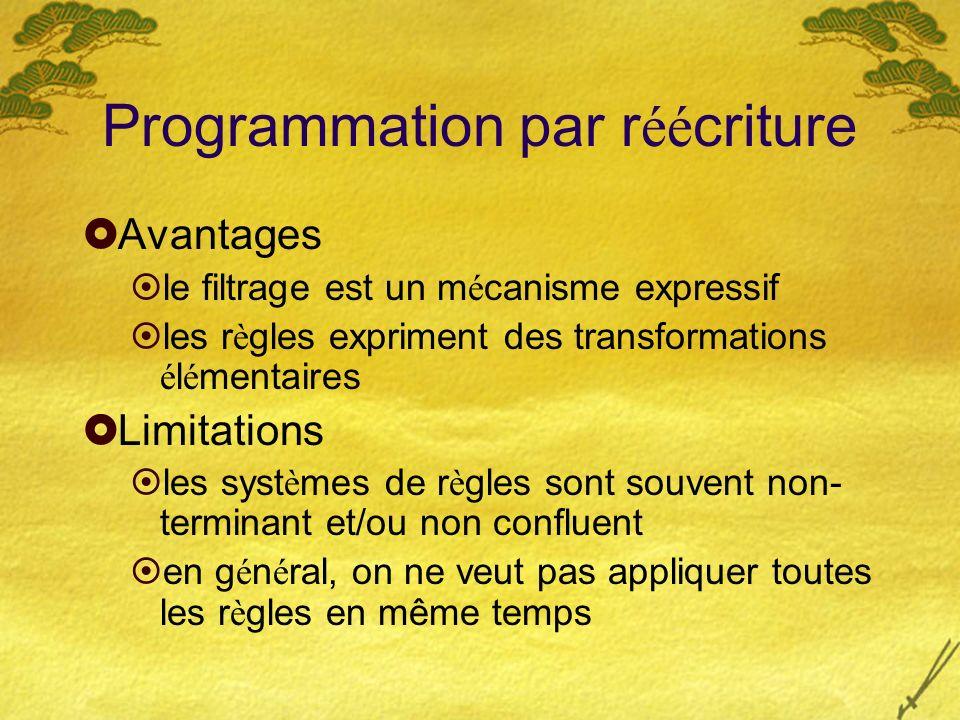 Programmation par r éé criture Avantages le filtrage est un m é canisme expressif les r è gles expriment des transformations é l é mentaires Limitatio
