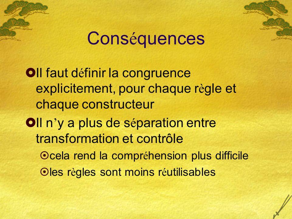 Cons é quences Il faut d é finir la congruence explicitement, pour chaque r è gle et chaque constructeur Il n y a plus de s é paration entre transform