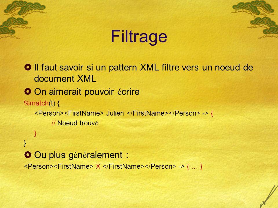 Filtrage Il faut savoir si un pattern XML filtre vers un noeud de document XML On aimerait pouvoir é crire %match(t) { Julien -> { // Noeud trouv é }