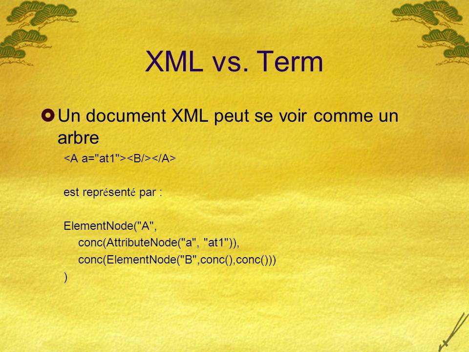 Mapping objet %op A A(a:int) { is_fsym(t) { t instanceof A } get_slot(a,t) { t.a } } %op A B(a:int,b:int) { is_fsym(t) { t instanceof B } get_slot(a,t) { t.a } get_slot(b,t) { t.b } } A[a=x] << new A(3) B[b=x] << new B(2,3) A[a=x] << new B(2,3)