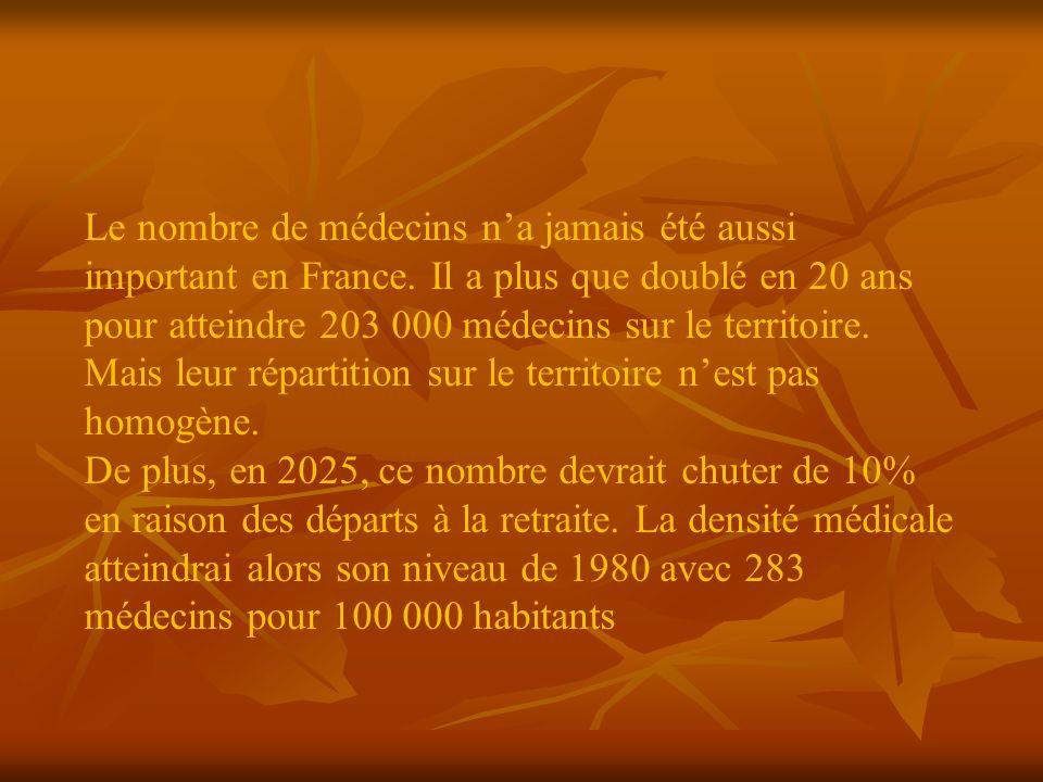 Le nombre de médecins na jamais été aussi important en France.