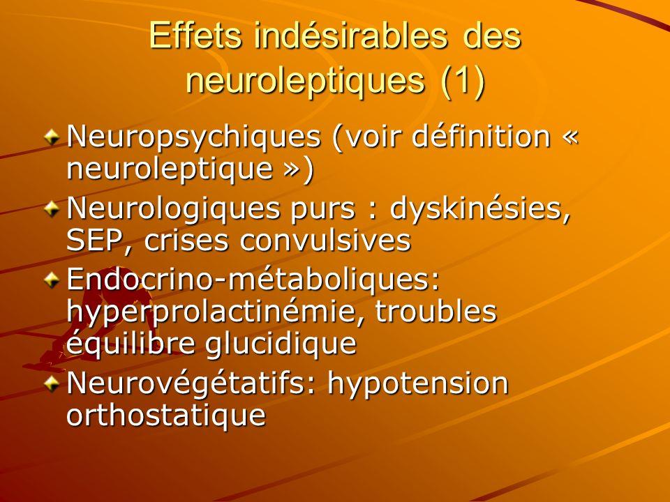 Effets indésirables des neuroleptiques (1) Neuropsychiques (voir définition « neuroleptique ») Neurologiques purs : dyskinésies, SEP, crises convulsiv