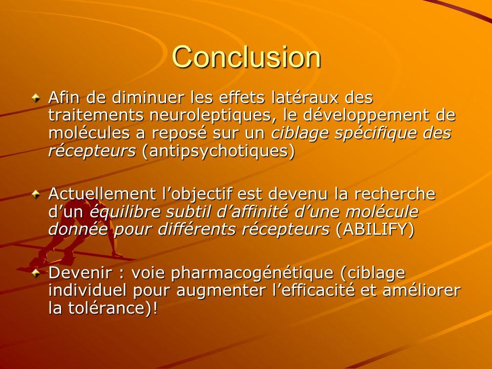Conclusion Afin de diminuer les effets latéraux des traitements neuroleptiques, le développement de molécules a reposé sur un ciblage spécifique des r