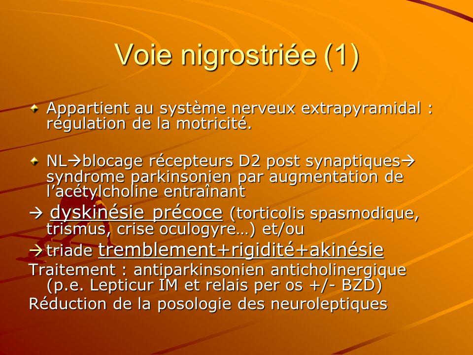 Voie nigrostriée (1) Appartient au système nerveux extrapyramidal : régulation de la motricité. NL blocage récepteurs D2 post synaptiques syndrome par