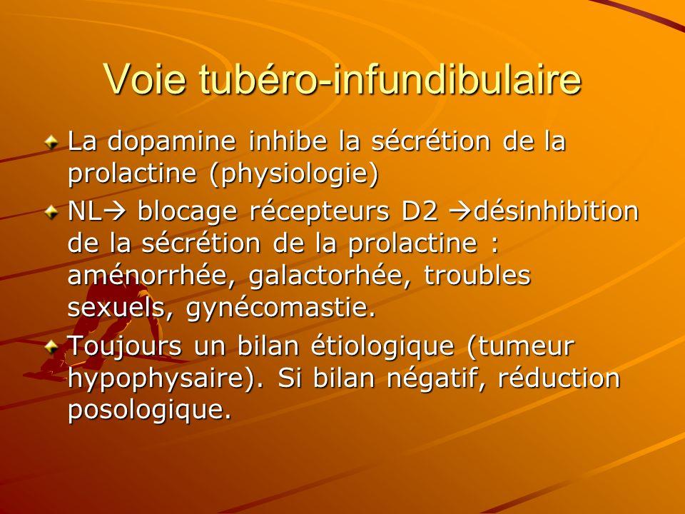 Voie tubéro-infundibulaire La dopamine inhibe la sécrétion de la prolactine (physiologie) NL blocage récepteurs D2 désinhibition de la sécrétion de la