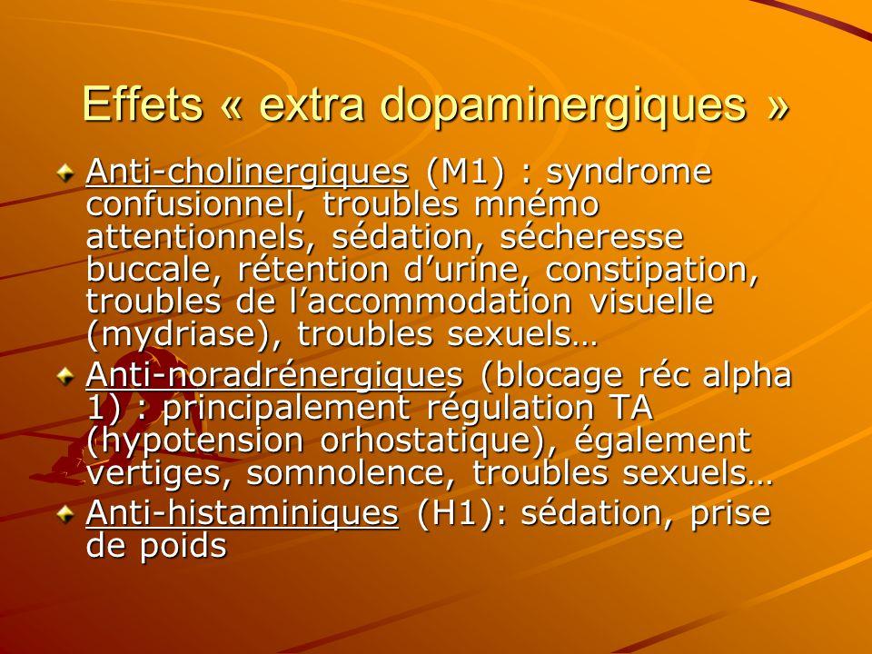 Effets « extra dopaminergiques » Anti-cholinergiques (M1) : syndrome confusionnel, troubles mnémo attentionnels, sédation, sécheresse buccale, rétenti