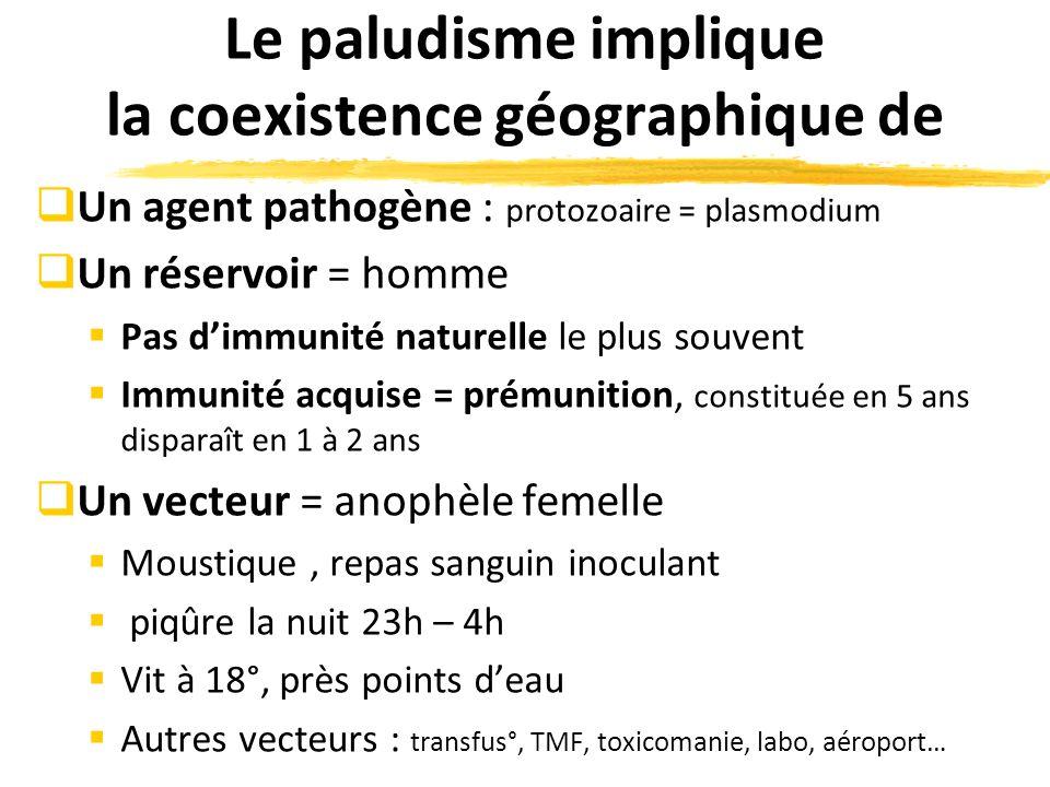 Le paludisme implique la coexistence géographique de Un agent pathogène : protozoaire = plasmodium Un réservoir = homme Pas dimmunité naturelle le plus souvent Immunité acquise = prémunition, constituée en 5 ans disparaît en 1 à 2 ans Un vecteur = anophèle femelle Moustique, repas sanguin inoculant piqûre la nuit 23h – 4h Vit à 18°, près points deau Autres vecteurs : transfus°, TMF, toxicomanie, labo, aéroport…