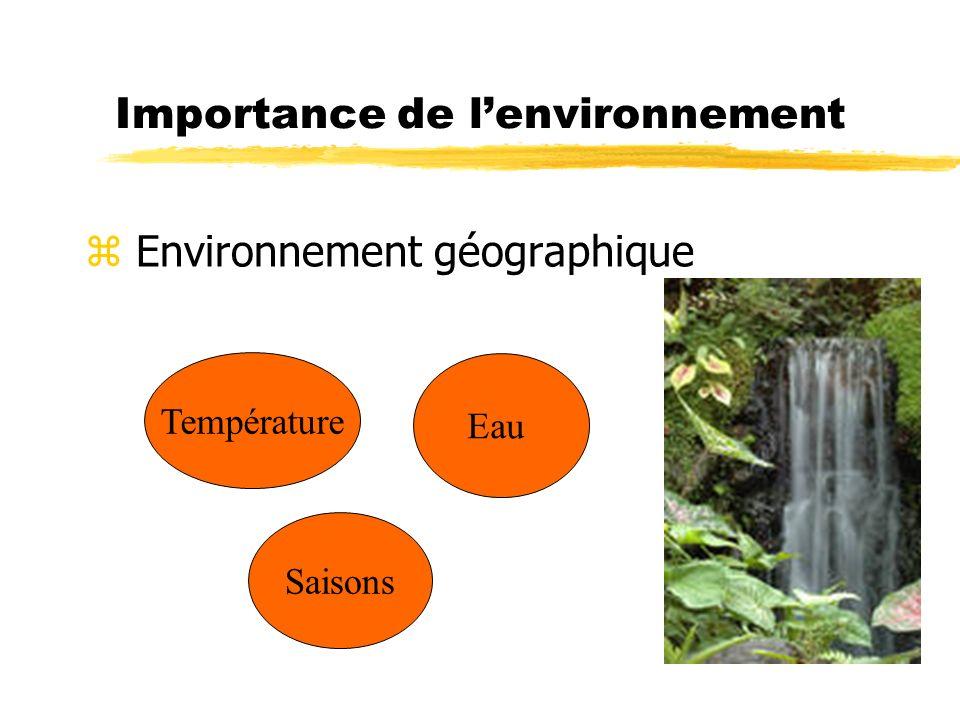 Importance de lenvironnement z Environnement géographique Température Saisons Eau