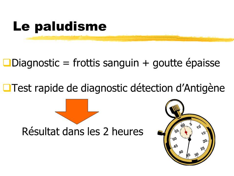 Le paludisme Diagnostic = frottis sanguin + goutte épaisse Test rapide de diagnostic détection dAntigène Résultat dans les 2 heures