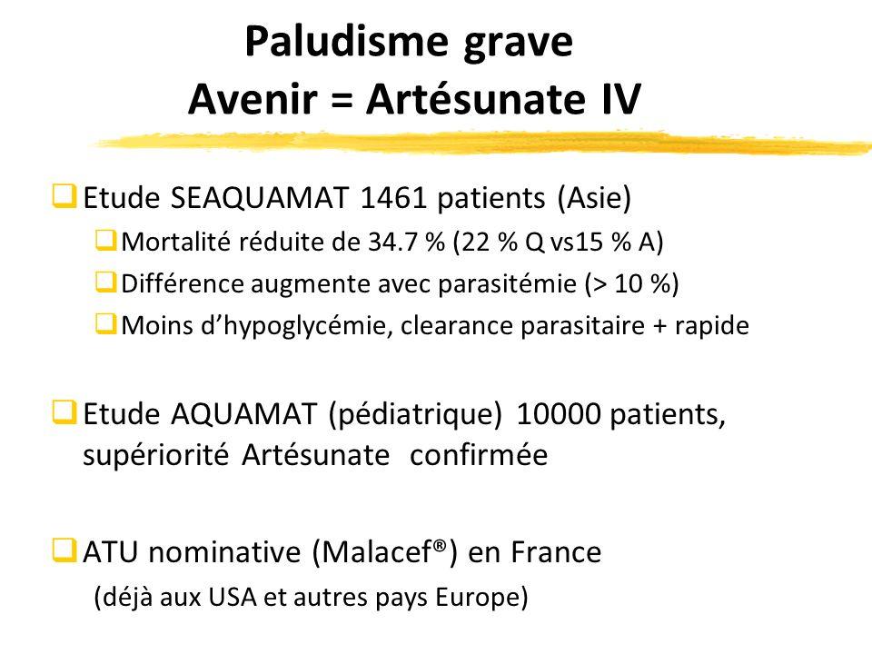 Paludisme grave Avenir = Artésunate IV Etude SEAQUAMAT 1461 patients (Asie) Mortalité réduite de 34.7 % (22 % Q vs15 % A) Différence augmente avec parasitémie (> 10 %) Moins dhypoglycémie, clearance parasitaire + rapide Etude AQUAMAT (pédiatrique) 10000 patients, supériorité Artésunate confirmée ATU nominative (Malacef®) en France (déjà aux USA et autres pays Europe)