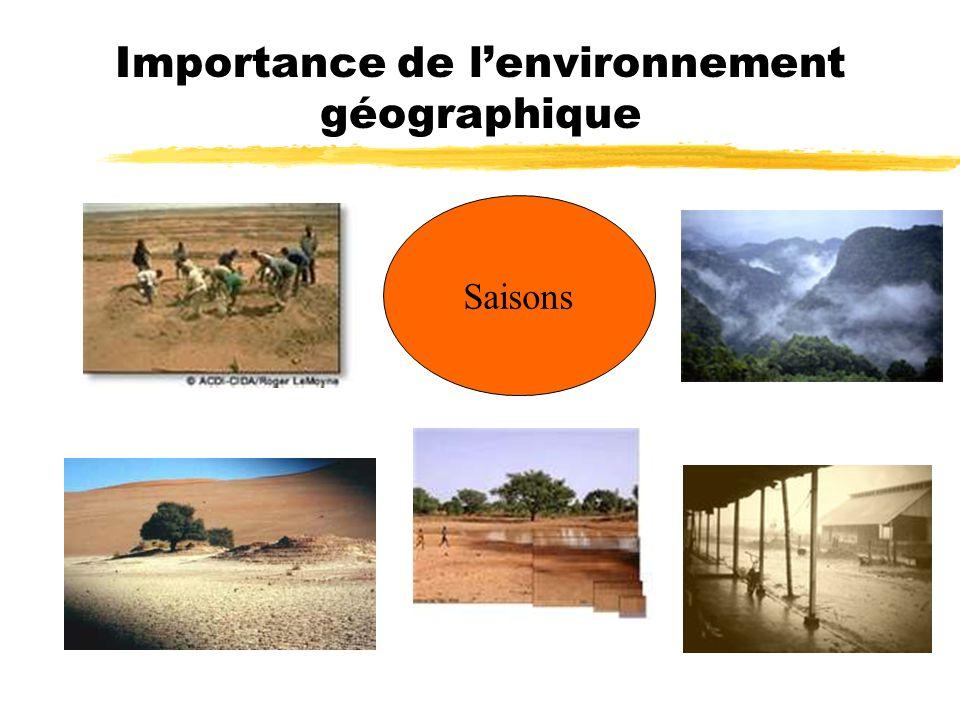 Importance de lenvironnement géographique Saisons