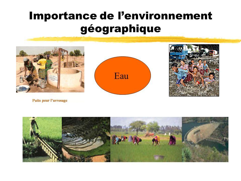 Importance de lenvironnement géographique z Eau