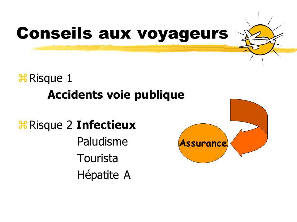 Conseils aux voyageurs zRisque 1 Accidents voie publique zRisque 2 Infectieux Paludisme Tourista Hépatite A Assurance