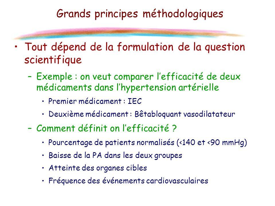 Grands principes méthodologiques Tout dépend de la formulation de la question scientifique –Exemple : on veut comparer lefficacité de deux médicaments