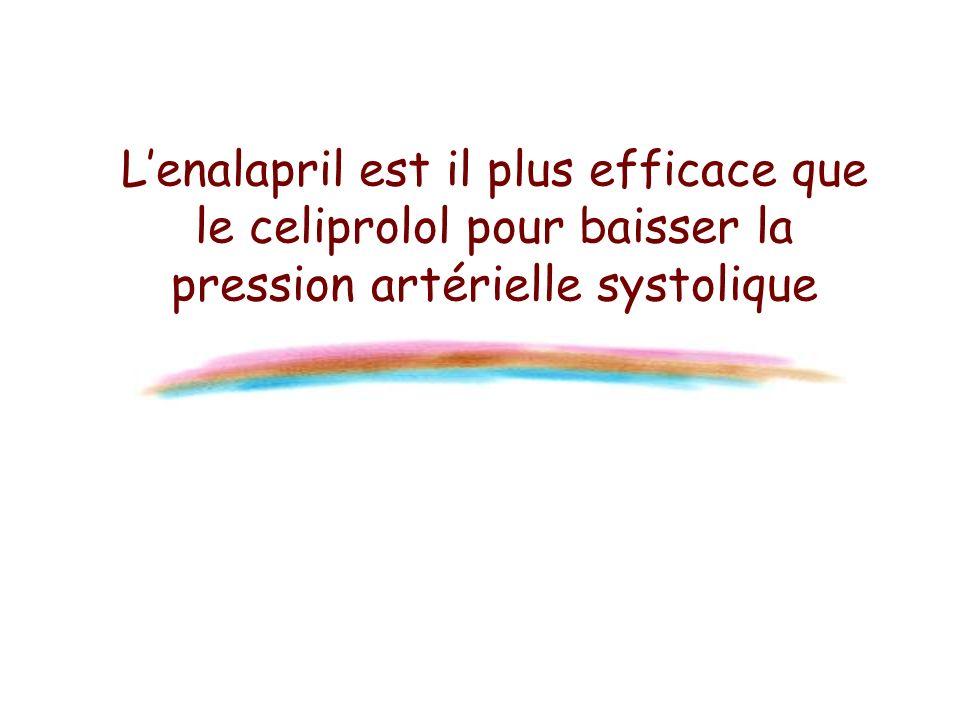 Lenalapril est il plus efficace que le celiprolol pour baisser la pression artérielle systolique