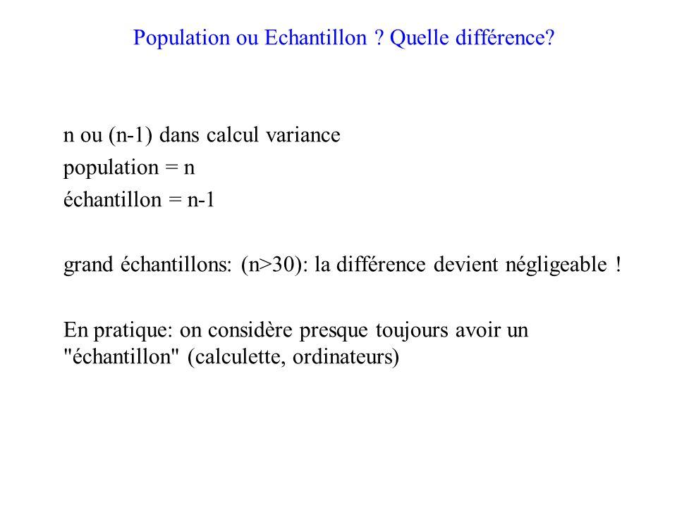 Population ou Echantillon .Quelle différence.