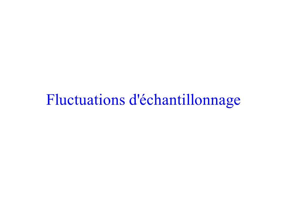 Fluctuations d échantillonnage