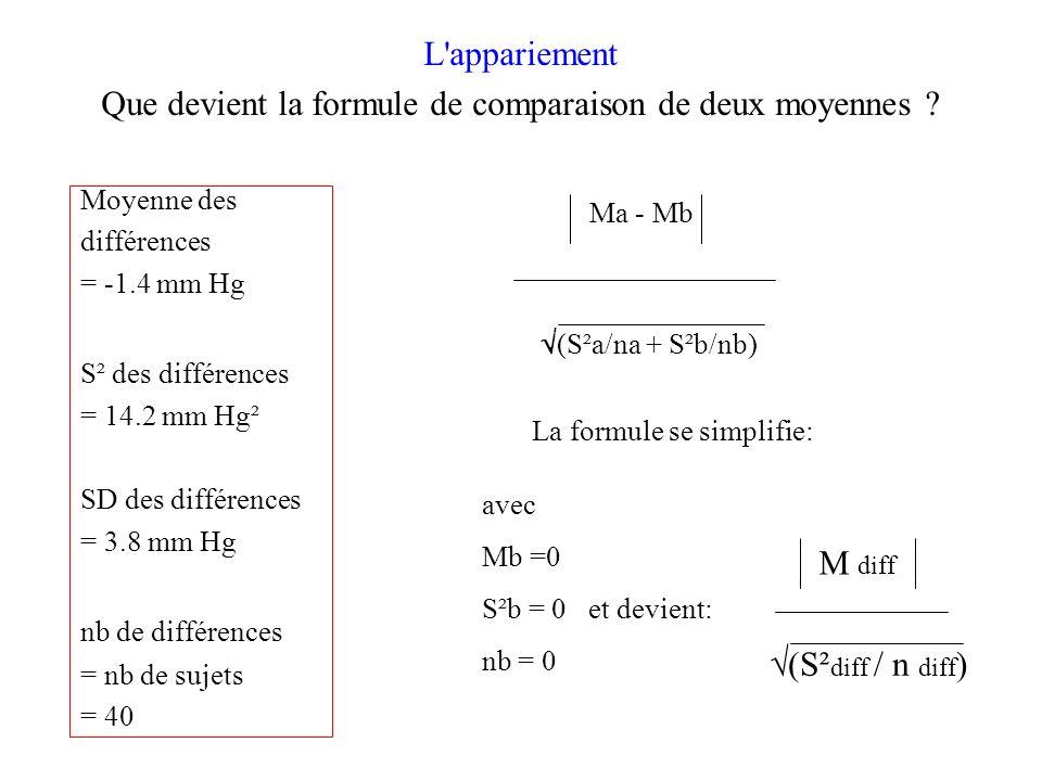 L appariement Que devient la formule de comparaison de deux moyennes .