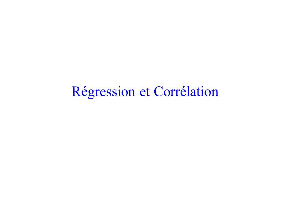 Régression et Corrélation