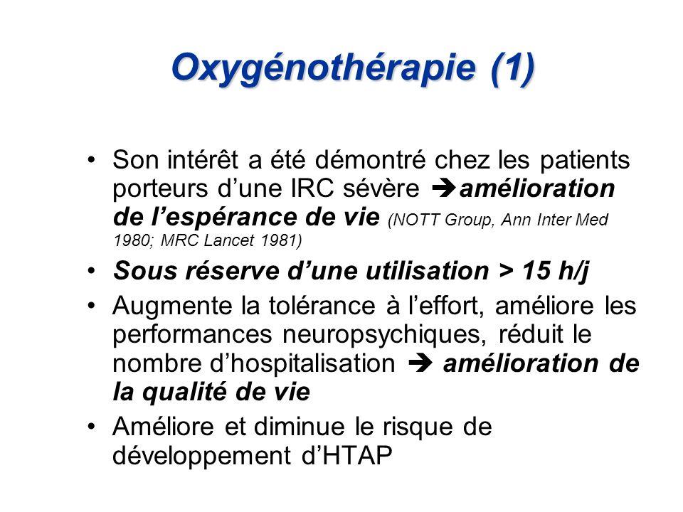 Oxygénothérapie (1) Son intérêt a été démontré chez les patients porteurs dune IRC sévère amélioration de lespérance de vie (NOTT Group, Ann Inter Med
