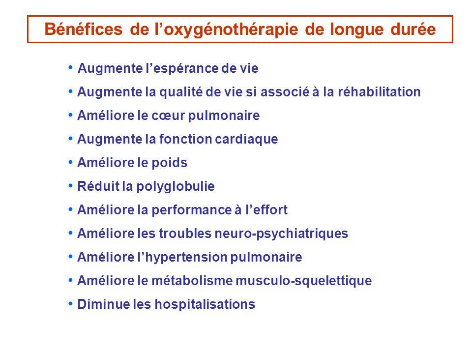 Bénéfices de loxygénothérapie de longue durée Augmente la qualité de vie si associé à la réhabilitation Améliore le cœur pulmonaire Augmente la foncti