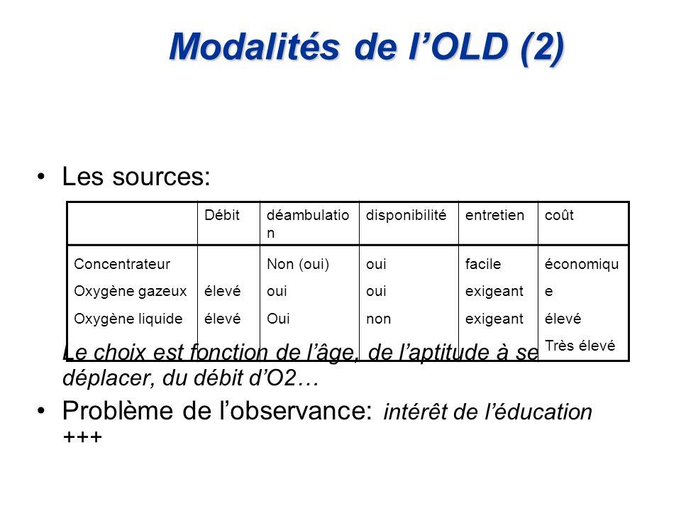 Modalités de lOLD (2) Les sources: Le choix est fonction de lâge, de laptitude à se déplacer, du débit dO2… Problème de lobservance: intérêt de léduca