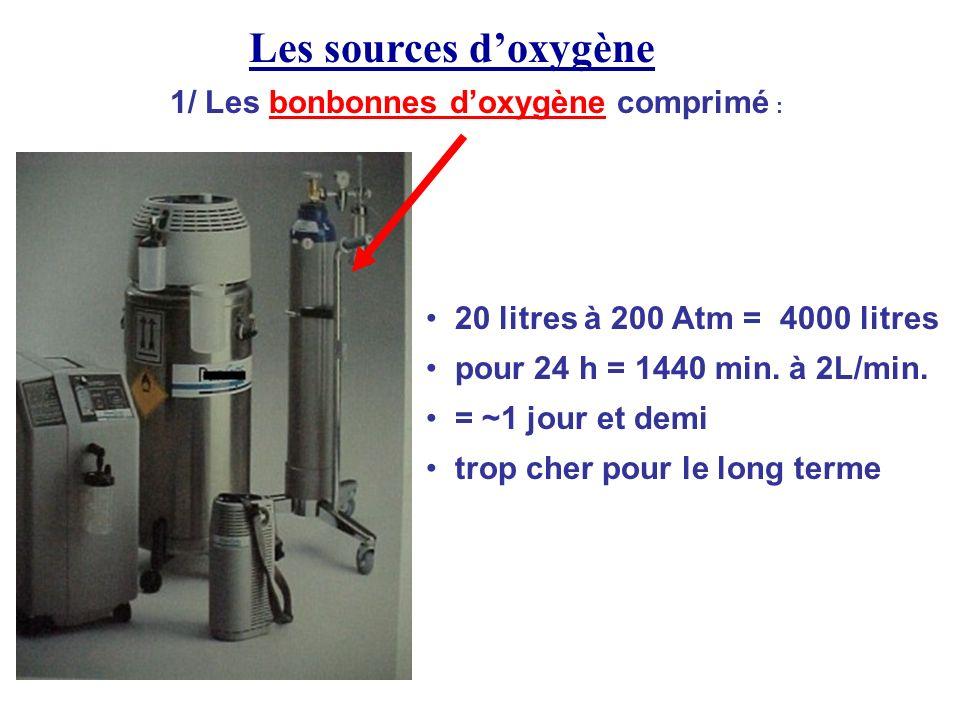 Les sources doxygène 1/ Les bonbonnes doxygène comprimé : 20 litres à 200 Atm = 4000 litres pour 24 h = 1440 min. à 2L/min. = ~1 jour et demi trop che