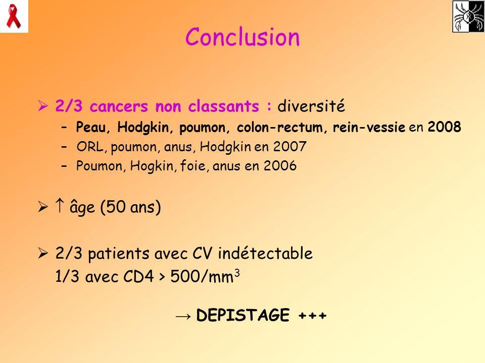Conclusion 2/3 cancers non classants : diversité –Peau, Hodgkin, poumon, colon-rectum, rein-vessie en 2008 –ORL, poumon, anus, Hodgkin en 2007 –Poumon