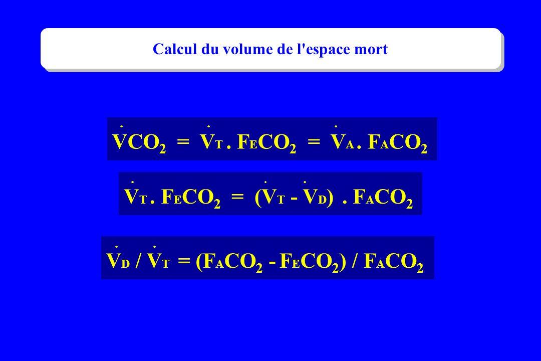 VCO 2 = V T. F E CO 2 = V A. F A CO 2 V T. F E CO 2 = (V T - V D ). F A CO 2 V D / V T = (F A CO 2 - F E CO 2 ) / F A CO 2 Calcul du volume de l'espac